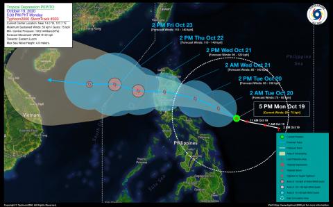 Tropical Depression PEPITO Advisory No. 03