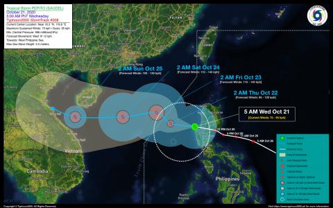 Tropical Storm PEPITO (SAUDEL) Advisory No. 08