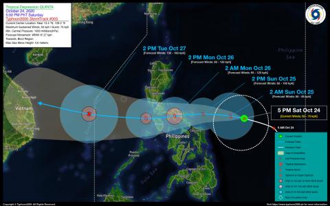 Tropical Depression QUINTA Advisory No. 03