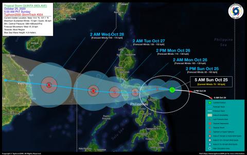Tropical Storm QUINTA (MOLAVE) Advisory No. 04