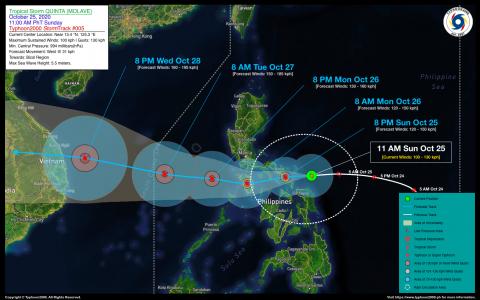 Severe Tropical Storm QUINTA (MOLAVE) Advisory No. 05