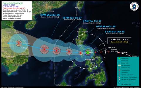 Typhoon QUINTA (MOLAVE) Advisory No. 07