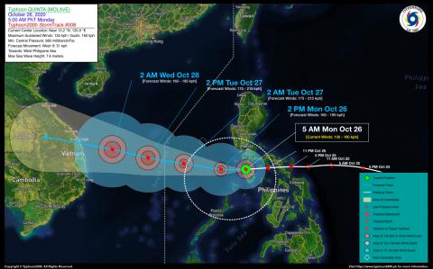 Typhoon QUINTA (MOLAVE) Advisory No. 08