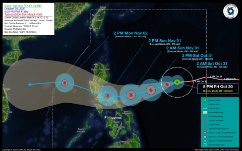 Super Typhoon ROLLY (GONI) Advisory No. 05