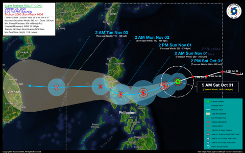 Super Typhoon ROLLY (GONI) Advisory No. 06