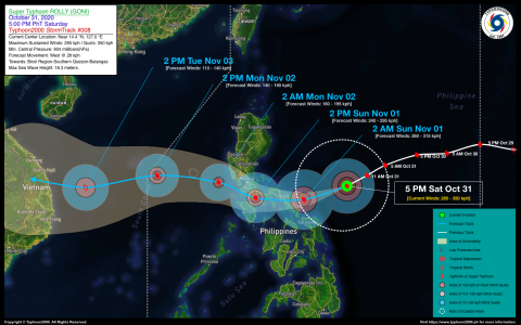 Super Typhoon ROLLY (GONI) Advisory No. 08