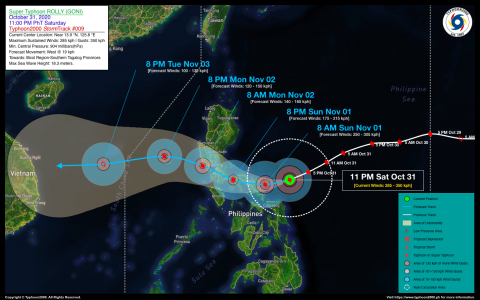 Super Typhoon ROLLY (GONI) Advisory No. 09