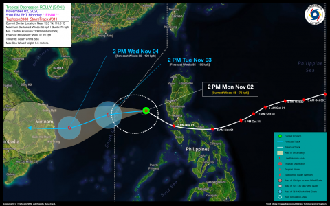 Tropical Depression ROLLY (GONI) Final Advisory