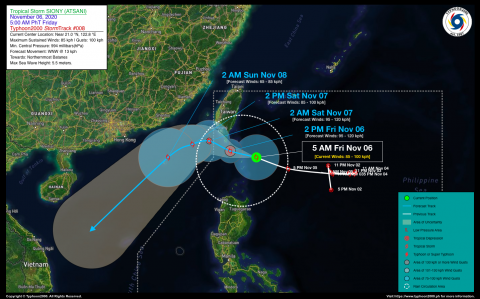 Tropical Storm SIONY (ATSANI) Advisory No. 08