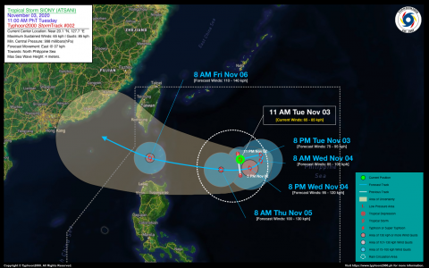 Tropical Storm SIONY (ATSANI) Advisory No. 02