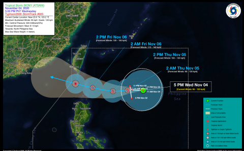 Severe Tropical Storm SIONY (ATSANI) Advisory No. 05