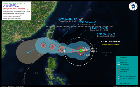 Severe Tropical Storm SIONY (ATSANI) Advisory No. 06