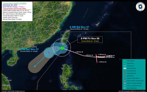 Tropical Storm SIONY (ATSANI) Final Advisory