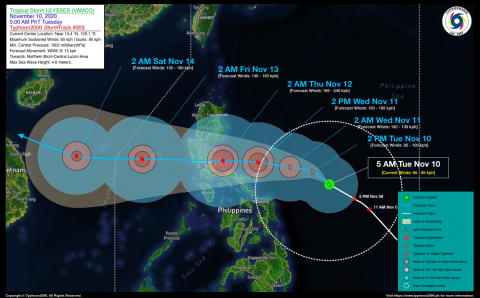 Tropical Storm ULYSSES (VAMCO) Advisory No. 03