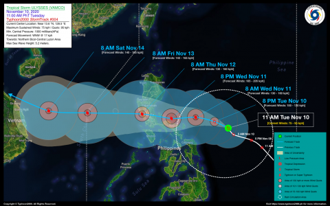 Tropical Storm ULYSSES (VAMCO) Advisory No. 04