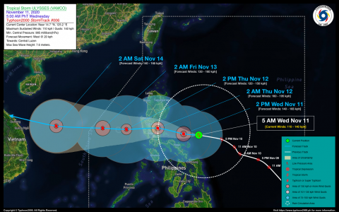 Severe Tropical Storm ULYSSES (VAMCO) Advisory No. 06