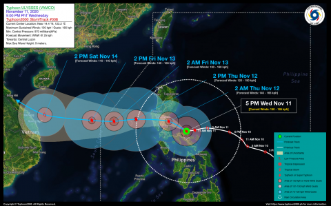 Typhoon ULYSSES (VAMCO) Advisory No. 08