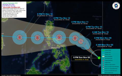 Tropical Depression 93W StormWatch No. 01
