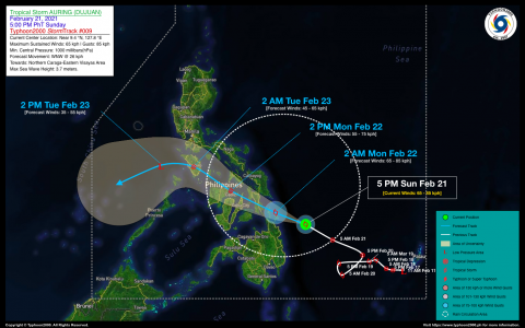 Tropical Storm AURING (DUJUAN) Advisory No. 09