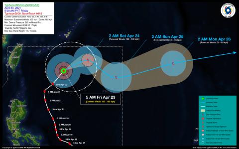 Typhoon BISING (SURIGAE) Advisory No. 15