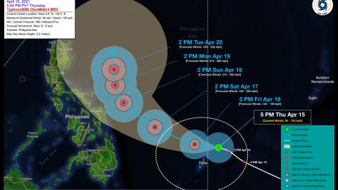 Severe Tropical Storm SURIGAE StormWatch No. 03