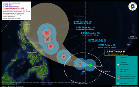 Severe Tropical Storm SURIGAE StormWatch No. 03