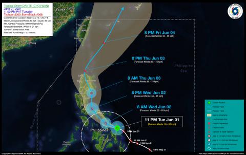 Tropical Storm DANTE (CHOI-WAN) Advisory No. 08
