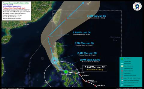 Tropical Storm DANTE (CHOI-WAN) Advisory No. 09