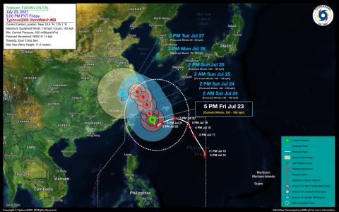 Typhoon FABIAN (IN-FA) StormWatch No. 08
