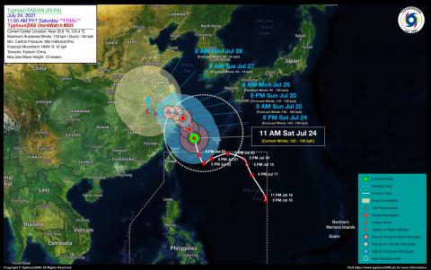 Typhoon FABIAN (IN-FA) Final StormWatch