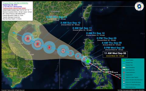 Severe Tropical Storm JOLINA (CONSON) Advisory No. 08