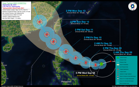 Super Typhoon KIKO (CHANTHU) Advisory No. 01