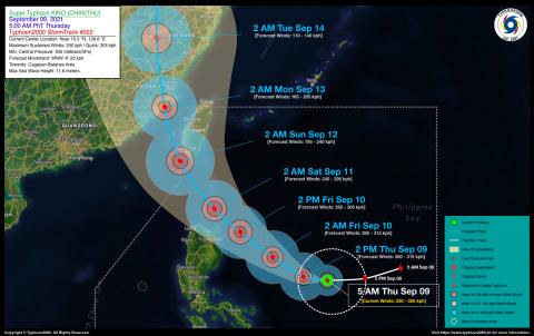 Super Typhoon KIKO (CHANTHU) Advisory No. 02