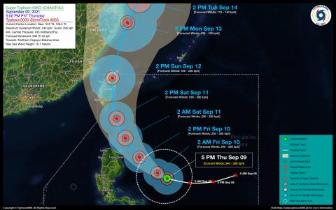 Super Typhoon KIKO (CHANTHU) Advisory No. 03