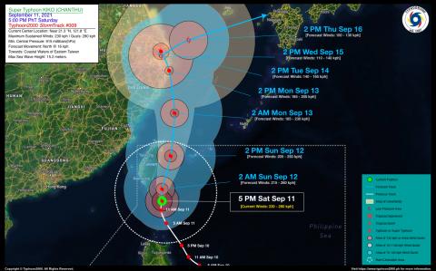 Typhoon KIKO (CHANTHU) Advisory No. 09