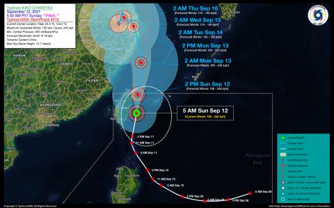 Typhoon KIKO (CHANTHU) Final Advisory